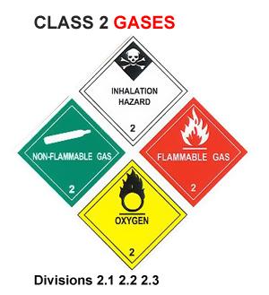 IMDG LABEL CLASS 2